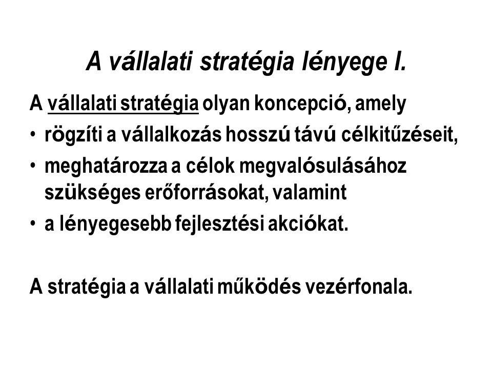 A v á llalati strat é gia l é nyege II.