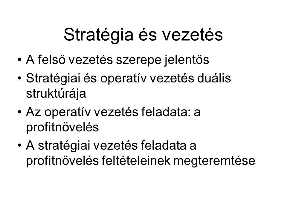 Stratégia és vezetés A felső vezetés szerepe jelentős Stratégiai és operatív vezetés duális struktúrája Az operatív vezetés feladata: a profitnövelés