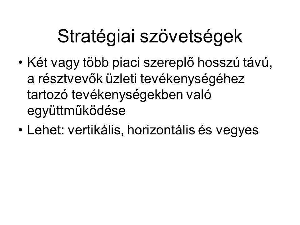 Stratégiai szövetségek Két vagy több piaci szereplő hosszú távú, a résztvevők üzleti tevékenységéhez tartozó tevékenységekben való együttműködése Lehe