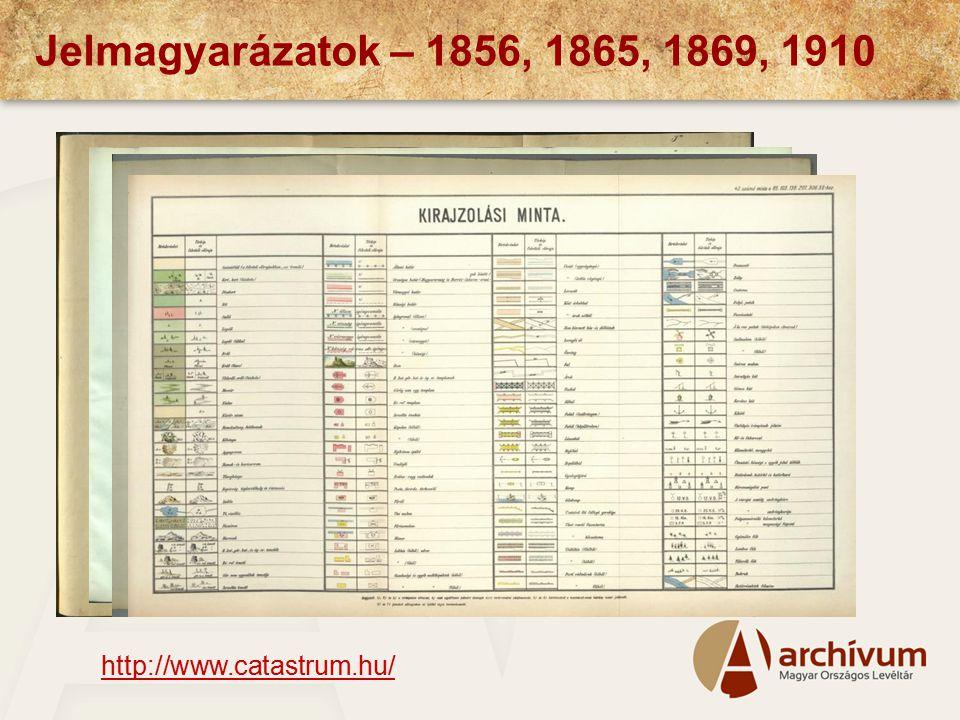 Jelmagyarázatok – 1856, 1865, 1869, 1910 http://www.catastrum.hu/