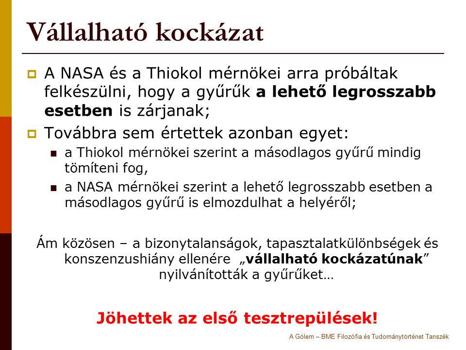 Vállalható kockázat  A NASA és a Thiokol mérnökei arra próbáltak felkészülni, hogy a gyűrűk a lehető legrosszabb esetben is zárjanak;  Továbbra sem