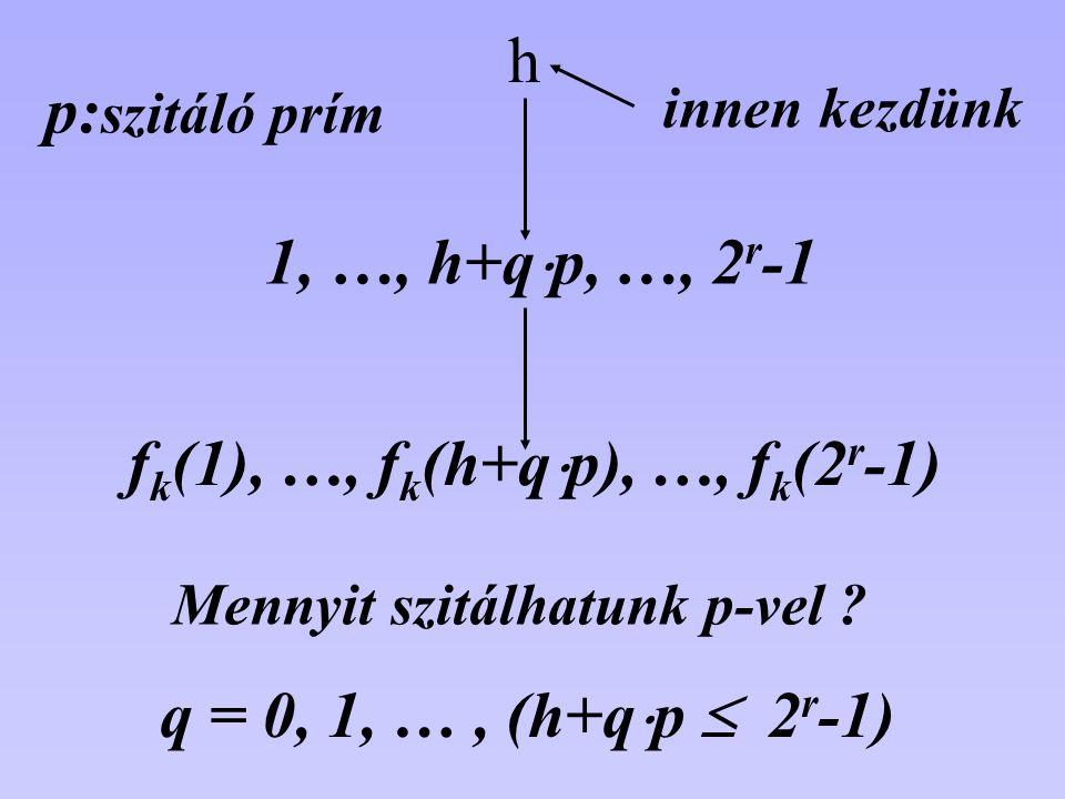 h 1, …, h+q  p, …, 2 r -1 f k (1), …, f k (h+q  p), …, f k (2 r -1) q = 0, 1, …, (h+q  p  2 r -1) p: szitáló prím innen kezdünk Mennyit szitálhatunk p-vel