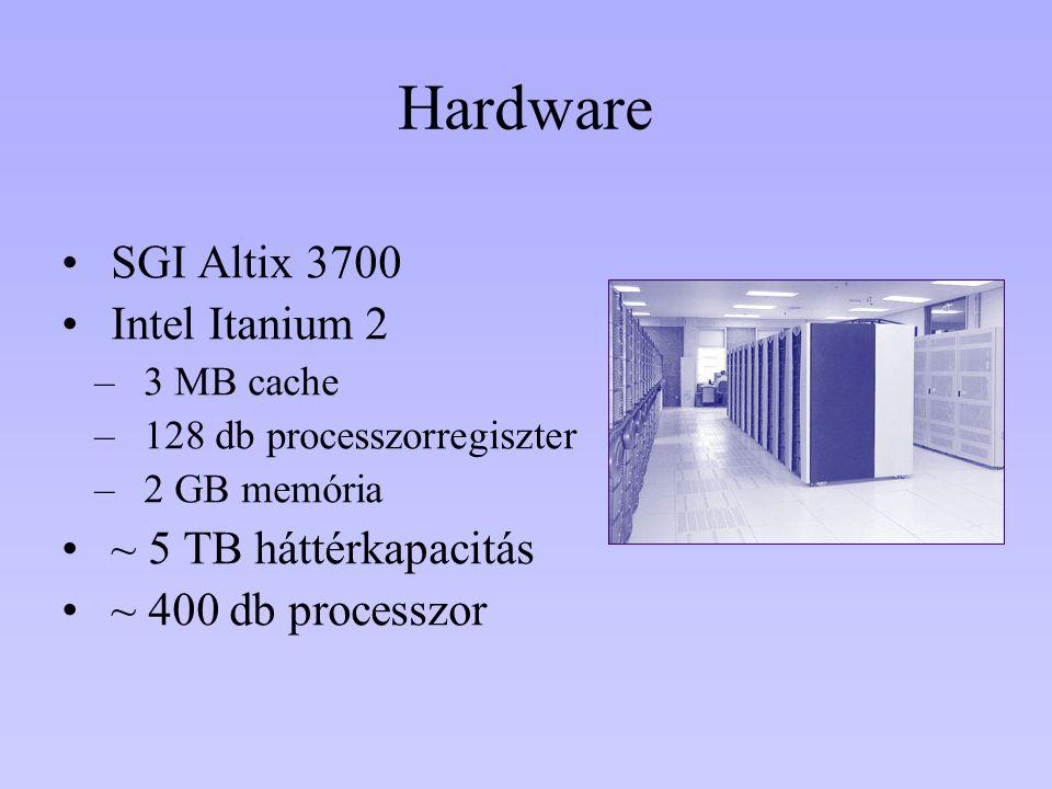 Hardware SGI Altix 3700 Intel Itanium 2 –3 MB cache –128 db processzorregiszter –2 GB memória ~ 5 TB háttérkapacitás ~ 400 db processzor