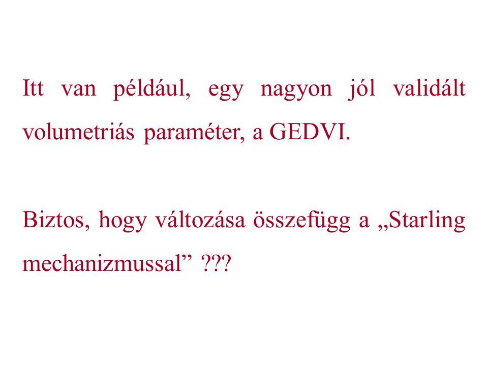 Itt van például, egy nagyon jól validált volumetriás paraméter, a GEDVI.