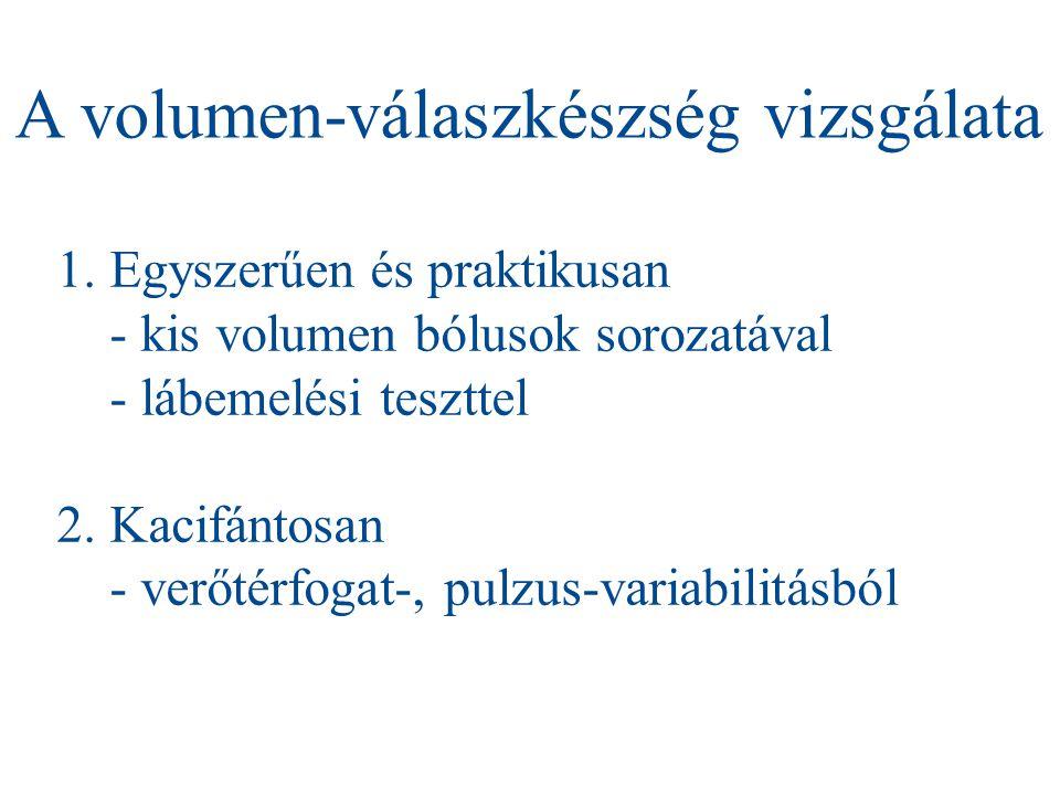 A volumen-válaszkészség vizsgálata 1.Egyszerűen és praktikusan - kis volumen bólusok sorozatával - lábemelési teszttel 2.Kacifántosan - verőtérfogat-, pulzus-variabilitásból