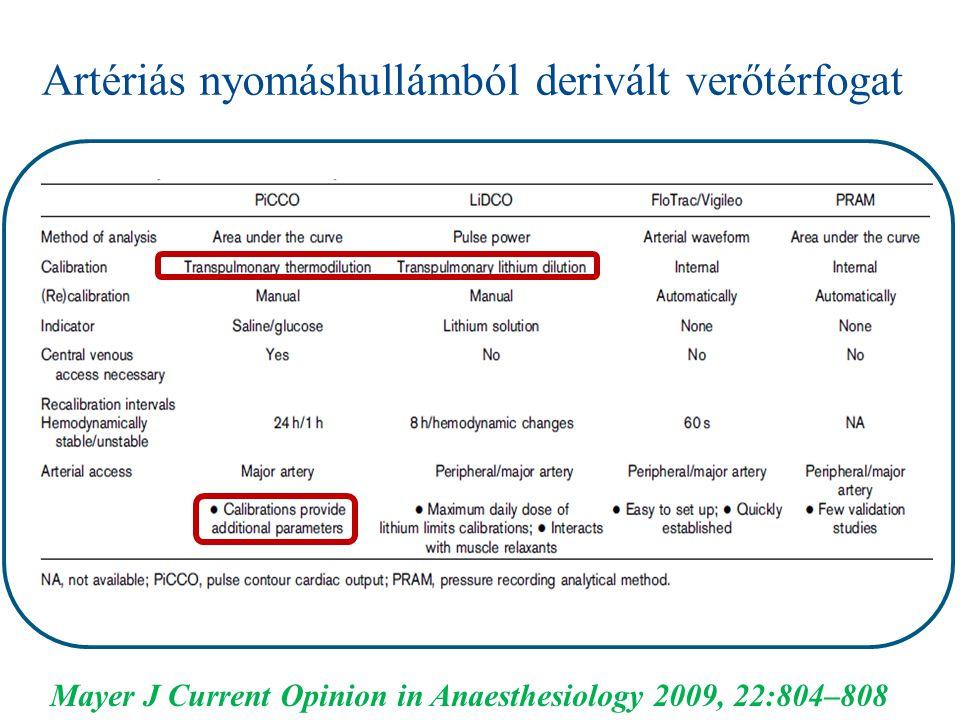 Artériás nyomáshullámból derivált verőtérfogat Mayer J Current Opinion in Anaesthesiology 2009, 22:804–808