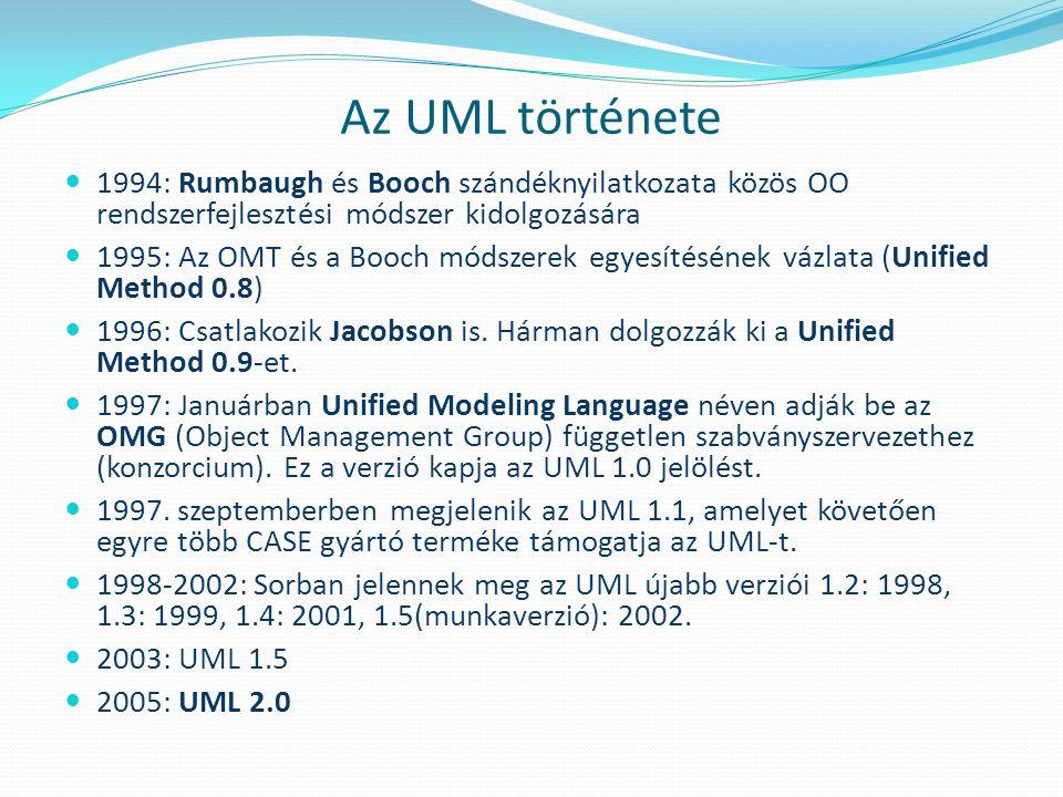 Az UML története 1994: Rumbaugh és Booch szándéknyilatkozata közös OO rendszerfejlesztési módszer kidolgozására 1995: Az OMT és a Booch módszerek egye