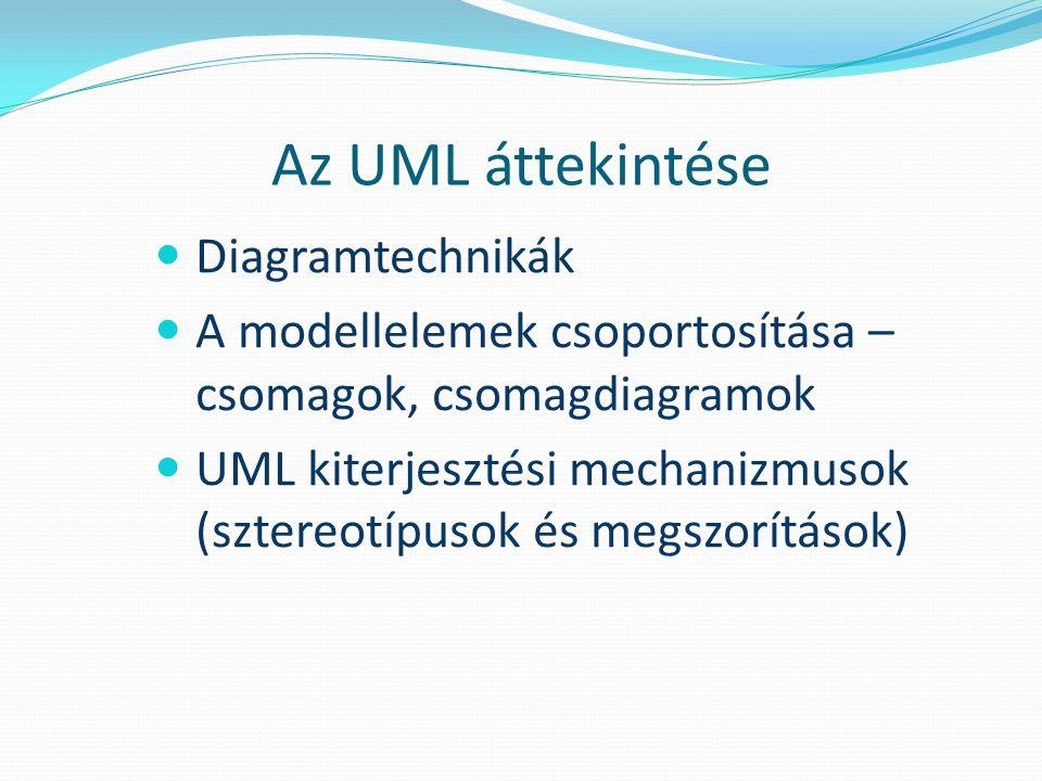 Az UML áttekintése Diagramtechnikák A modellelemek csoportosítása – csomagok, csomagdiagramok UML kiterjesztési mechanizmusok (sztereotípusok és megsz