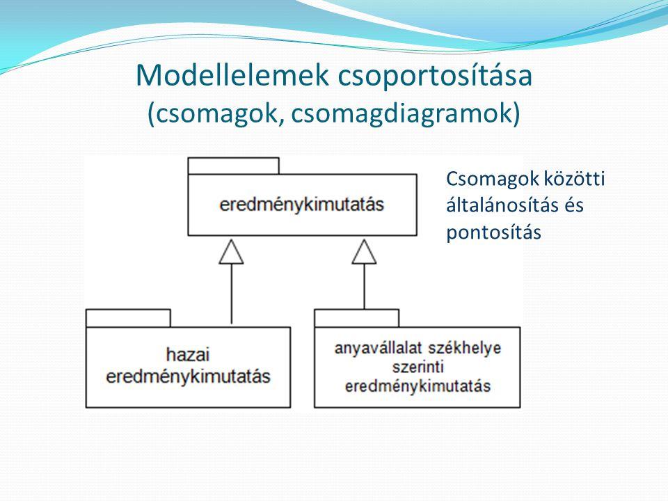 Modellelemek csoportosítása (csomagok, csomagdiagramok) Csomagok közötti általánosítás és pontosítás
