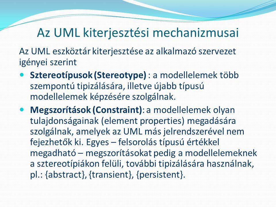 Az UML kiterjesztési mechanizmusai Az UML eszköztár kiterjesztése az alkalmazó szervezet igényei szerint Sztereotípusok (Stereotype) : a modellelemek