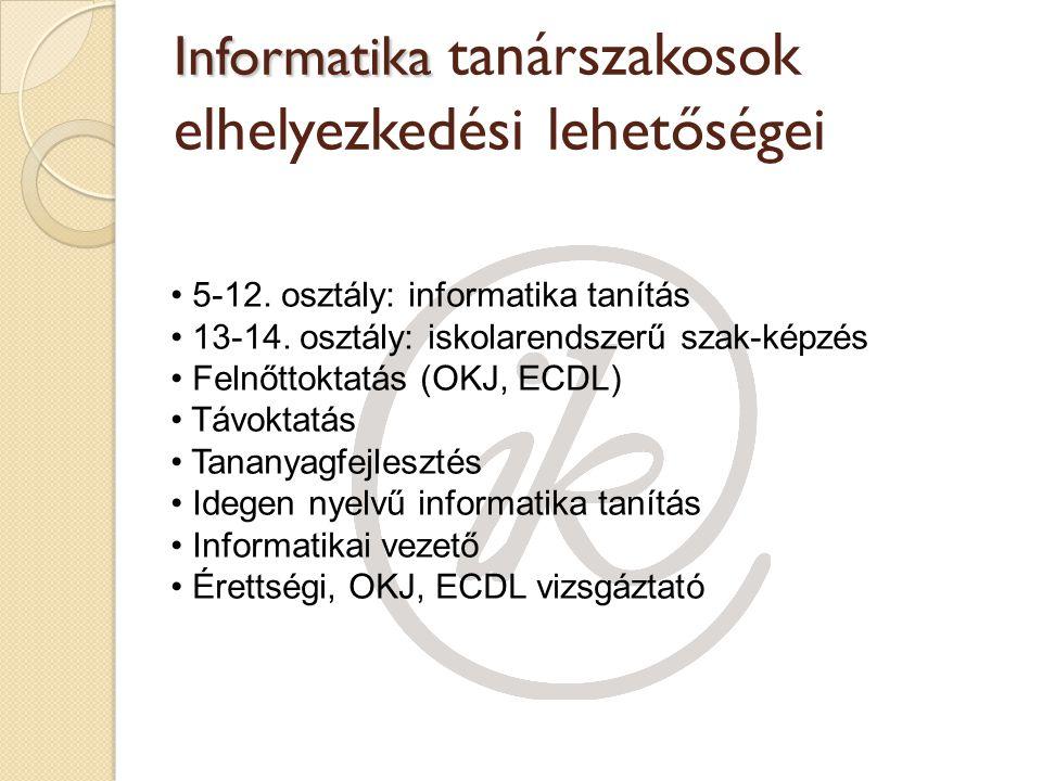 Informatika Informatika tanárszakosok elhelyezkedési lehetőségei 5-12.