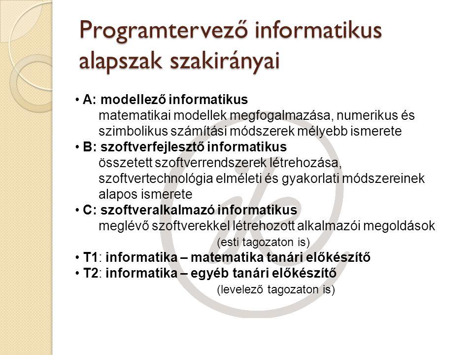 Programtervező informatikus alapszak szakirányai A: modellező informatikus matematikai modellek megfogalmazása, numerikus és szimbolikus számítási módszerek mélyebb ismerete B: szoftverfejlesztő informatikus összetett szoftverrendszerek létrehozása, szoftvertechnológia elméleti és gyakorlati módszereinek alapos ismerete C: szoftveralkalmazó informatikus meglévő szoftverekkel létrehozott alkalmazói megoldások (esti tagozaton is) T1: informatika – matematika tanári előkészítő T2: informatika – egyéb tanári előkészítő (levelező tagozaton is)