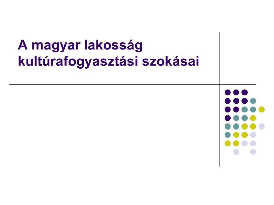A magyar lakosság kultúrafogyasztási szokásai