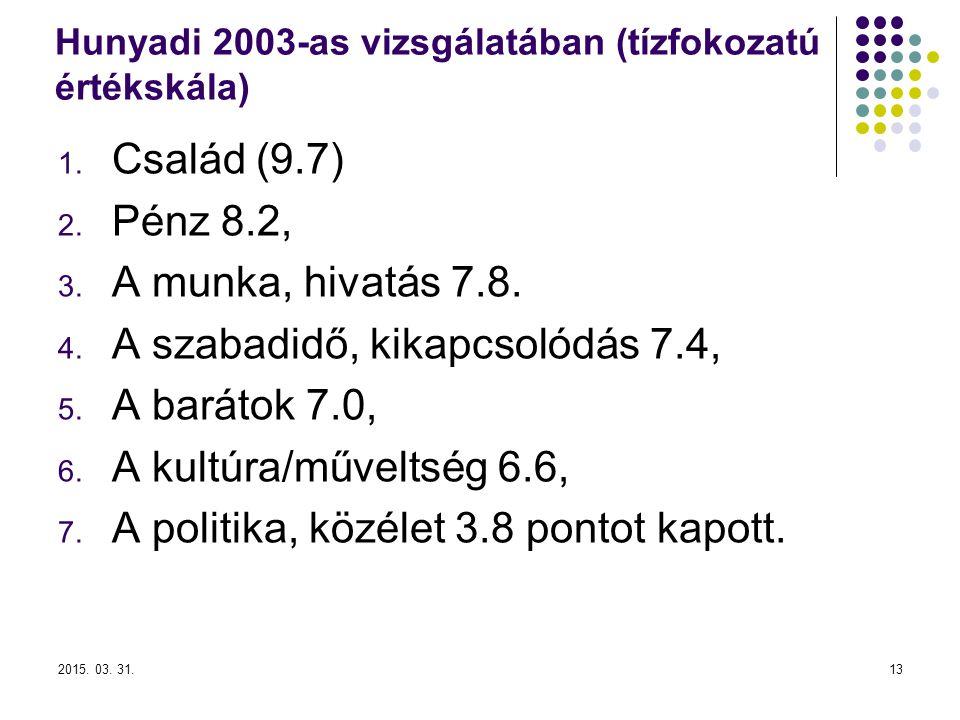 Hunyadi 2003-as vizsgálatában (tízfokozatú értékskála) 1.