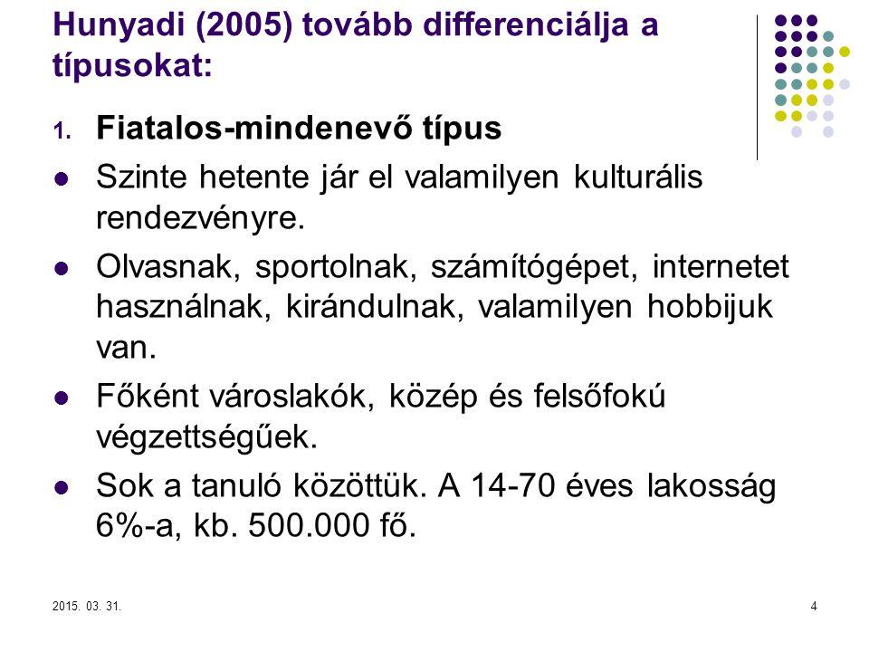 Hunyadi (2005) tovább differenciálja a típusokat: 1.