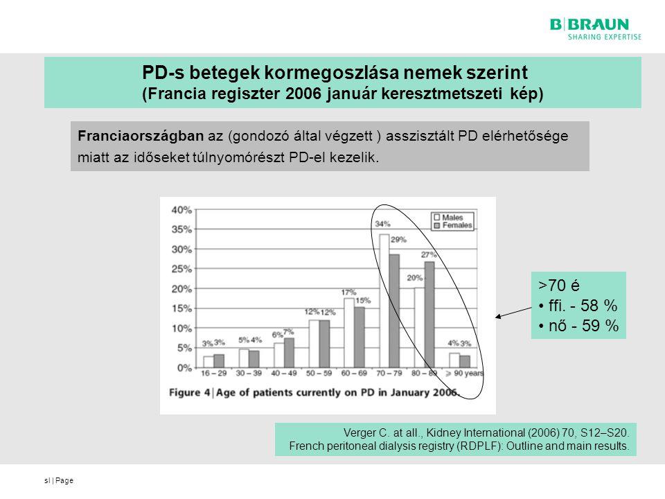 sl | Page PD-s betegek kormegoszlása nemek szerint (Francia regiszter 2006 január keresztmetszeti kép) >70 é ffi.
