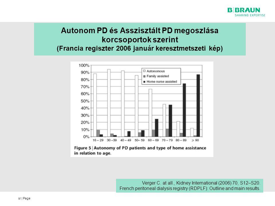 sl | Page Autonom PD és Asszisztált PD megoszlása korcsoportok szerint (Francia regiszter 2006 január keresztmetszeti kép) Verger C. at all., Kidney I
