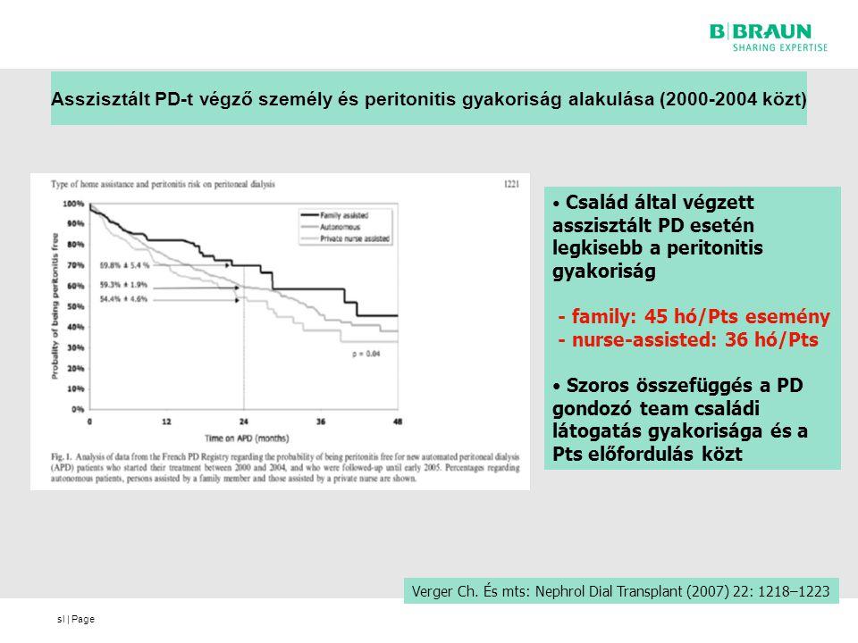 sl | Page Asszisztált PD-t végző személy és peritonitis gyakoriság alakulása (2000-2004 közt) Verger Ch.