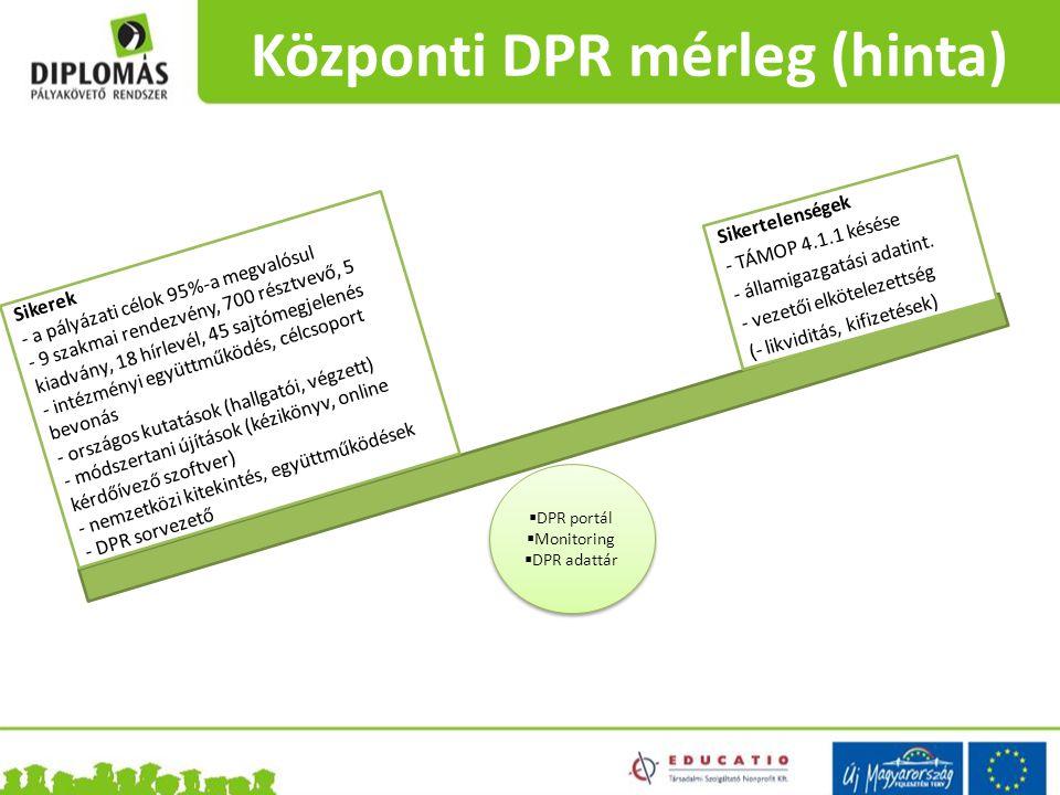 Központi DPR mérleg (hinta)  DPR portál  Monitoring  DPR adattár  DPR portál  Monitoring  DPR adattár Sikerek - a pályázati célok 95%-a megvalós