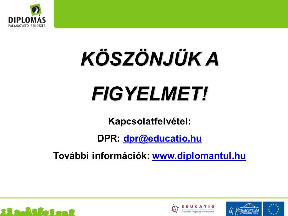 Kapcsolatfelvétel: DPR: dpr@educatio.hudpr@educatio.hu További információk: www.diplomantul.huwww.diplomantul.hu KÖSZÖNJÜK A FIGYELMET!