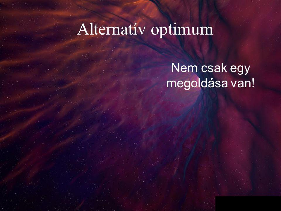 1 Alternatív optimum Nem csak egy megoldása van!
