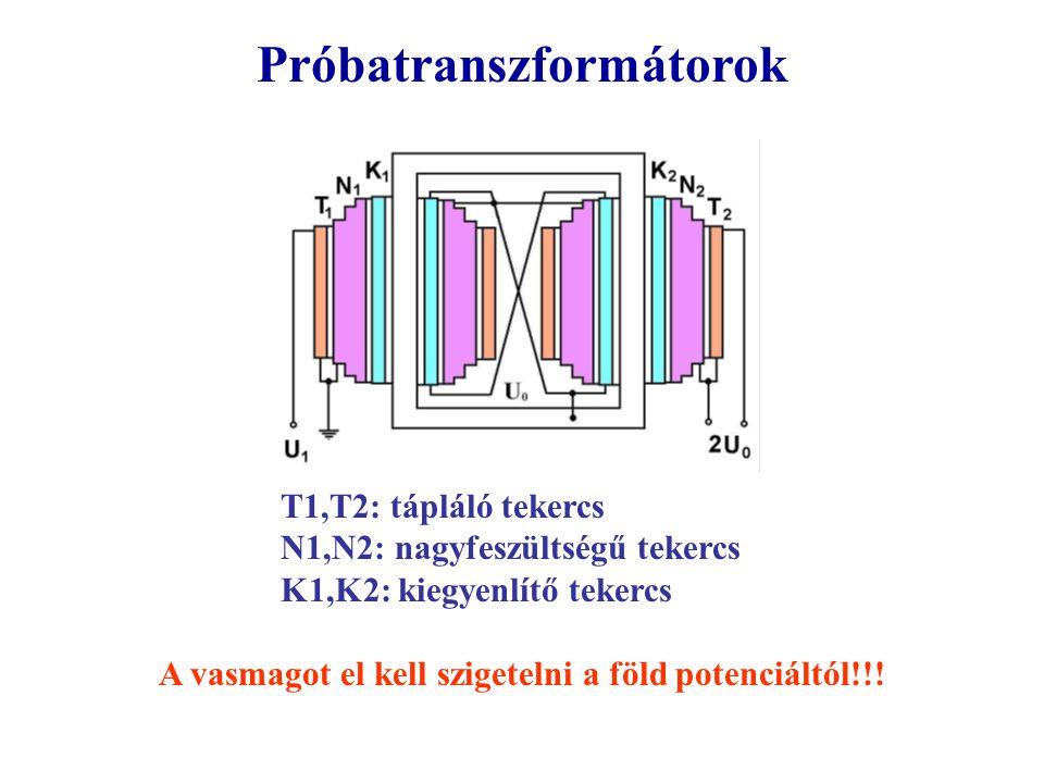Próbatranszformátorok T1,T2: tápláló tekercs N1,N2: nagyfeszültségű tekercs K1,K2: kiegyenlítő tekercs A vasmagot el kell szigetelni a föld potenciált