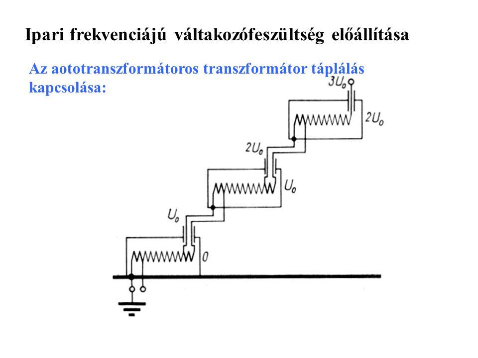 Ipari frekvenciájú váltakozófeszültség előállítása Az aototranszformátoros transzformátor táplálás kapcsolása: