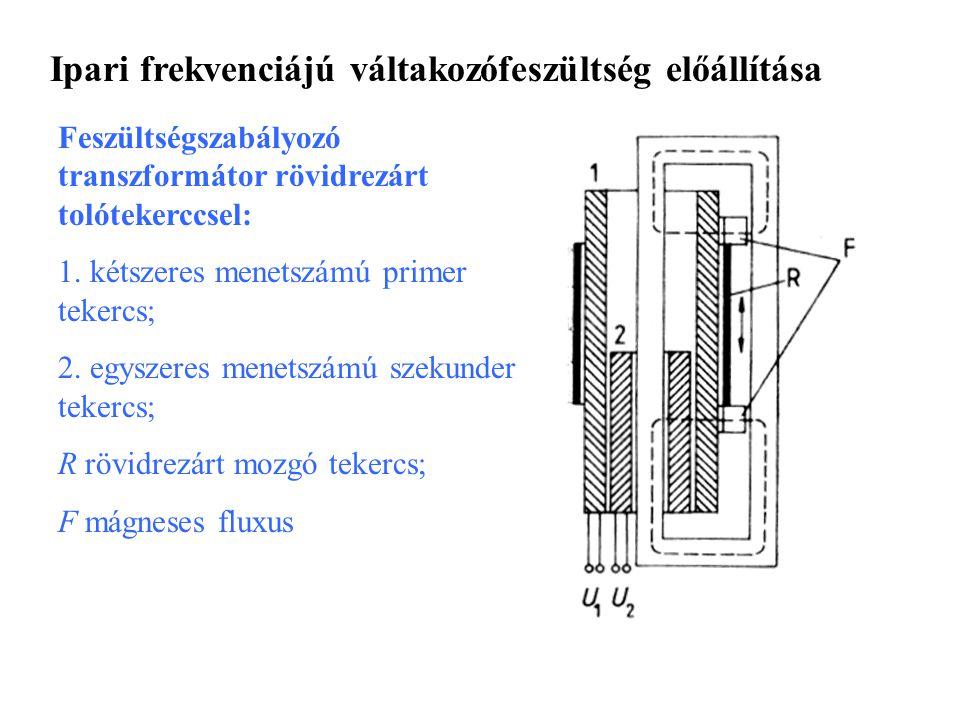 Ipari frekvenciájú váltakozófeszültség előállítása Feszültségszabályozó transzformátor rövidrezárt tolótekerccsel: 1. kétszeres menetszámú primer teke
