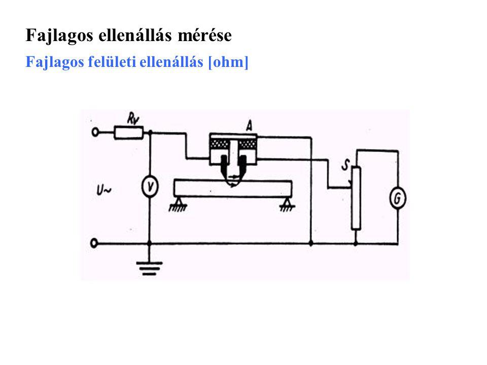 Fajlagos felületi ellenállás [ohm] Fajlagos ellenállás mérése