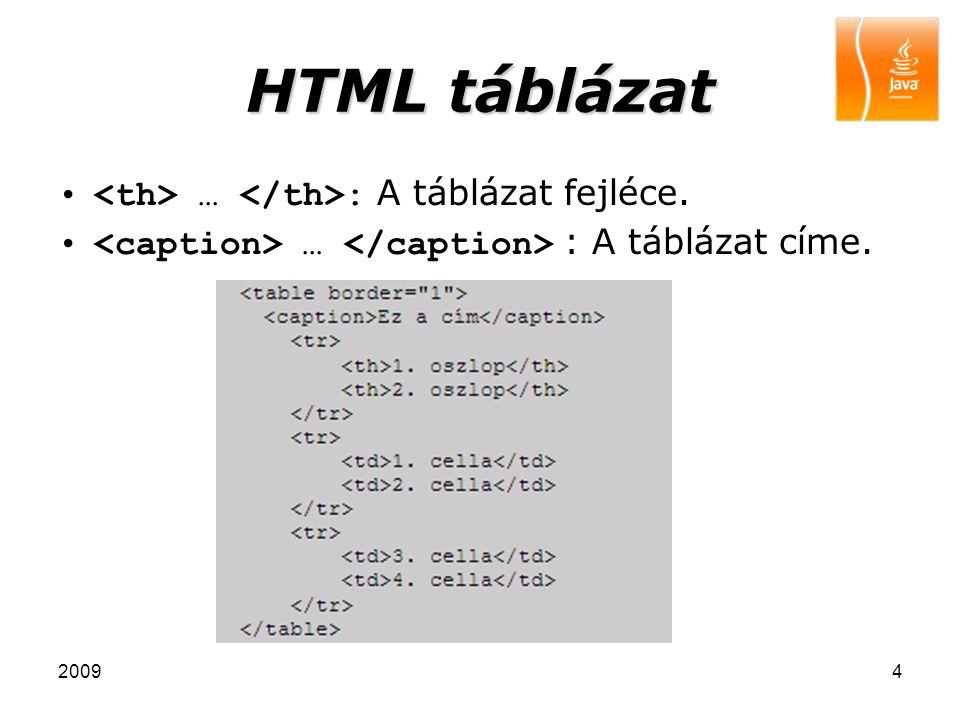20094 HTML táblázat … : A táblázat fejléce. … : A táblázat címe.