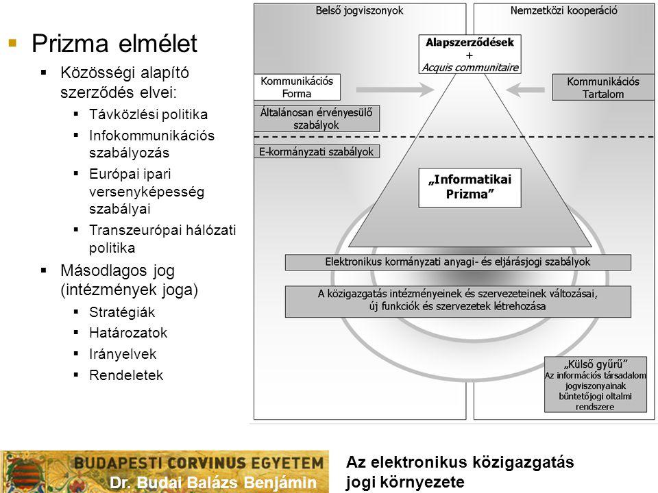  Prizma elmélet  Közösségi alapító szerződés elvei:  Távközlési politika  Infokommunikációs szabályozás  Európai ipari versenyképesség szabályai