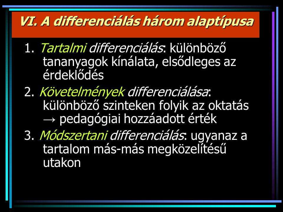 VI. A differenciálás három alaptípusa 1. Tartalmi differenciálás: különböző tananyagok kínálata, elsődleges az érdeklődés 2. Követelmények differenciá