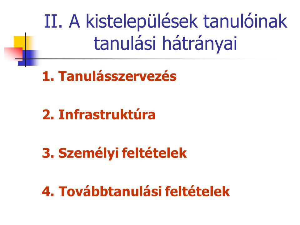 II. A kistelepülések tanulóinak tanulási hátrányai 1. Tanulásszervezés 2. Infrastruktúra 3. Személyi feltételek 4. Továbbtanulási feltételek