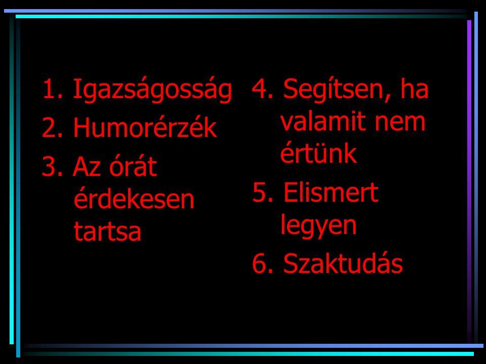 1. Igazságosság 2. Humorérzék 3. Az órát érdekesen tartsa 4. Segítsen, ha valamit nem értünk 5. Elismert legyen 6. Szaktudás