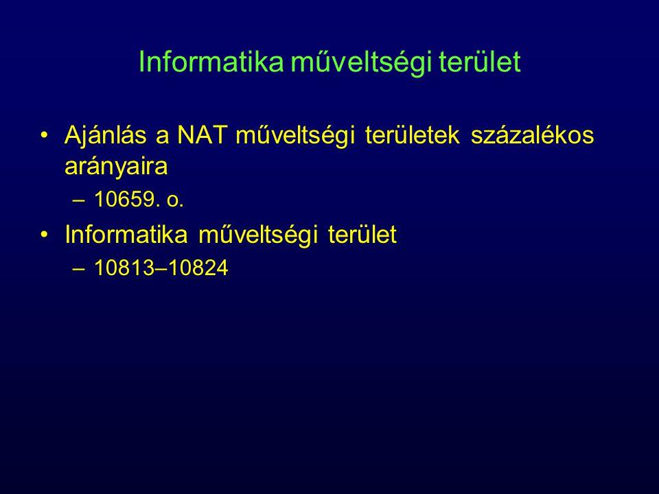 Informatika műveltségi terület Ajánlás a NAT műveltségi területek százalékos arányaira –10659. o. Informatika műveltségi terület –10813–10824