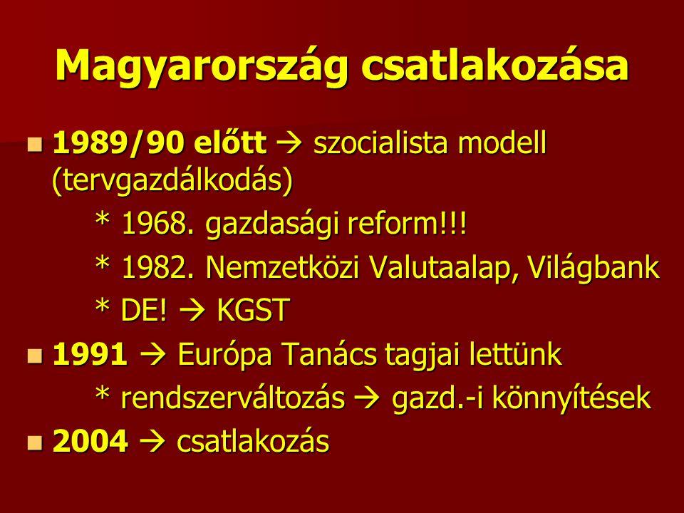 Magyarország csatlakozása 1989/90 előtt  szocialista modell (tervgazdálkodás) 1989/90 előtt  szocialista modell (tervgazdálkodás) * 1968.