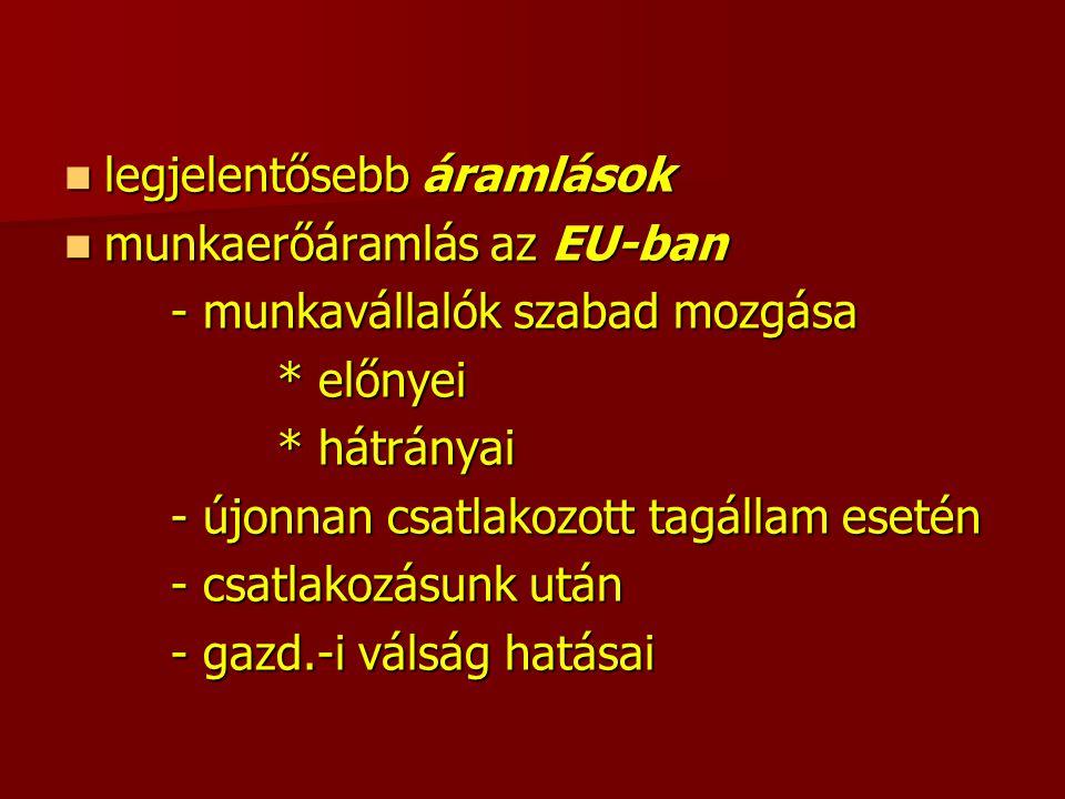 legjelentősebb áramlások legjelentősebb áramlások munkaerőáramlás az EU-ban munkaerőáramlás az EU-ban - munkavállalók szabad mozgása * előnyei * hátrányai - újonnan csatlakozott tagállam esetén - csatlakozásunk után - gazd.-i válság hatásai