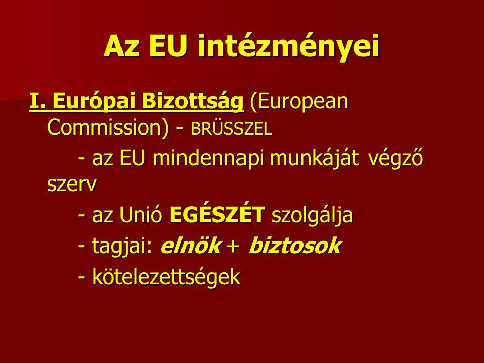 Az EU intézményei I.