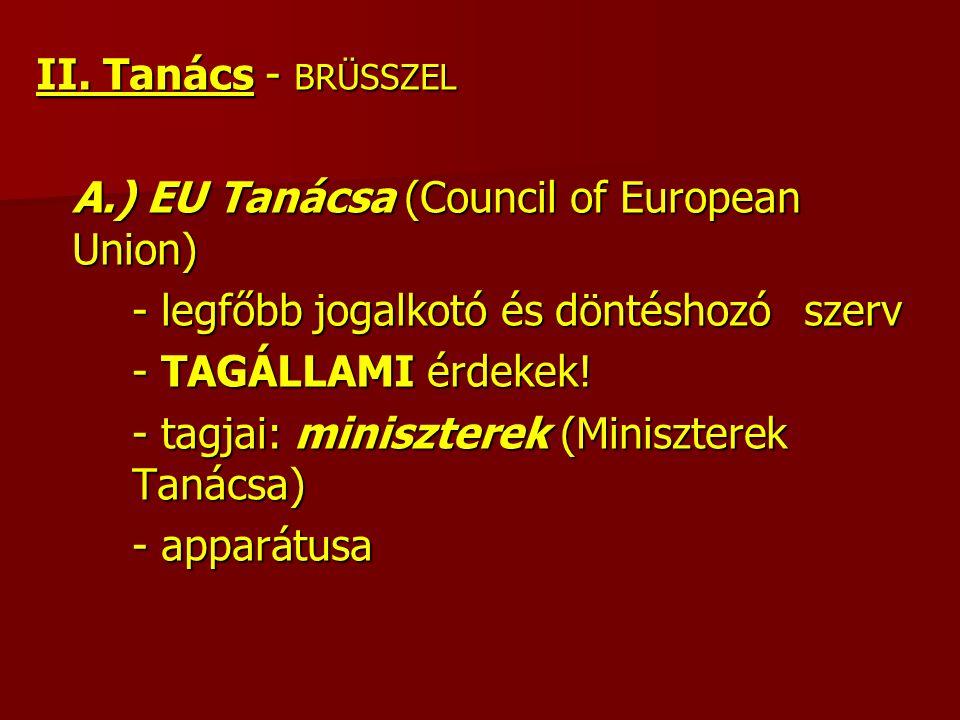 II. Tanács - BRÜSSZEL A.) EU Tanácsa (Council of European Union) - legfőbb jogalkotó és döntéshozó szerv - TAGÁLLAMI érdekek! - tagjai: miniszterek (M