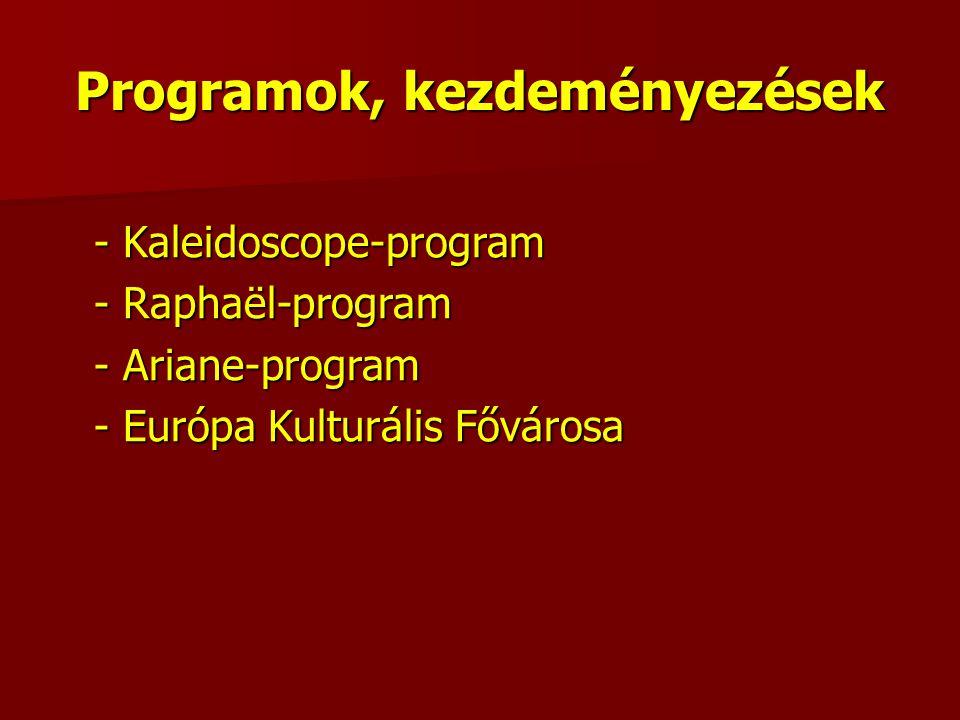 Programok, kezdeményezések - Kaleidoscope-program - Raphaël-program - Ariane-program - Európa Kulturális Fővárosa