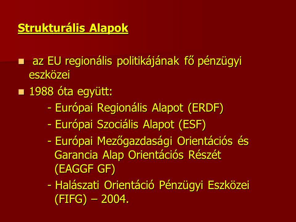 Strukturális Alapok az EU regionális politikájának fő pénzügyi eszközei az EU regionális politikájának fő pénzügyi eszközei 1988 óta együtt: 1988 óta együtt: - Európai Regionális Alapot (ERDF) - Európai Szociális Alapot (ESF) - Európai Mezőgazdasági Orientációs és Garancia Alap Orientációs Részét (EAGGF GF) - Halászati Orientáció Pénzügyi Eszközei (FIFG) – 2004.