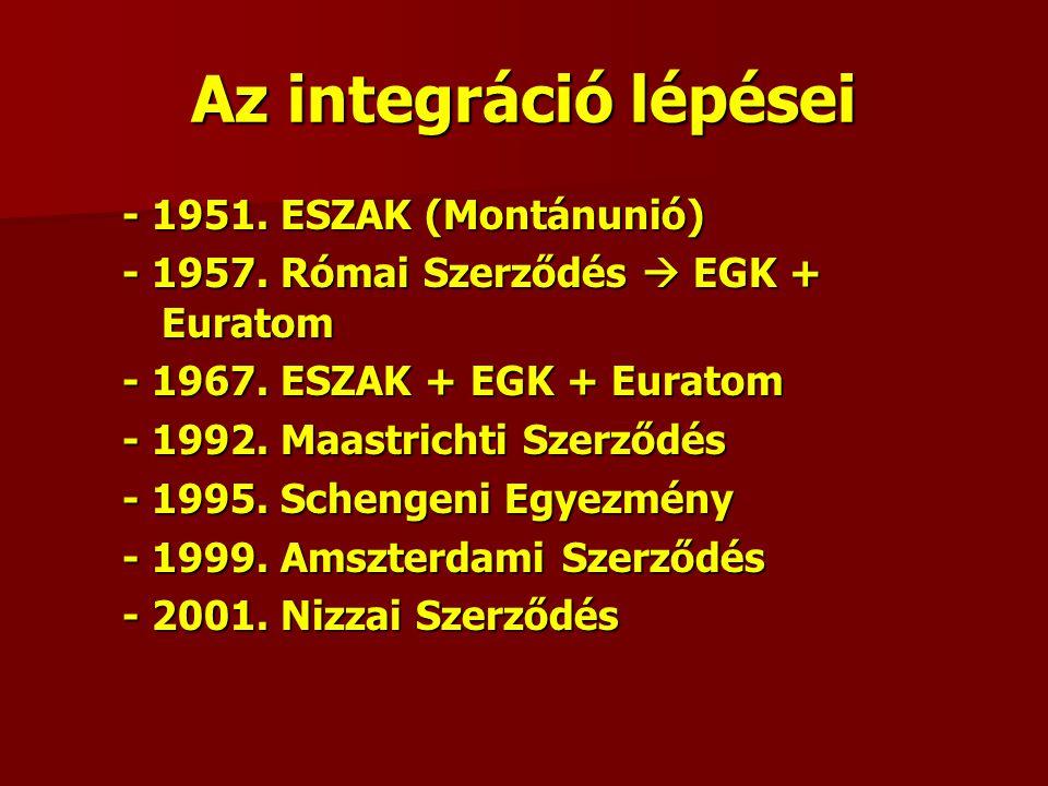 Az integráció lépései - 1951. ESZAK (Montánunió) - 1957.
