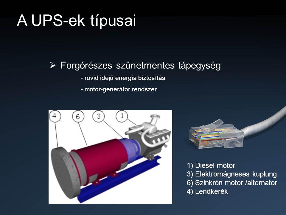 A UPS-ek típusai  Forgórészes szünetmentes tápegység - rövid idejű energia biztosítás - motor-generátor rendszer 1) Diesel motor 3) Elektromágneses k