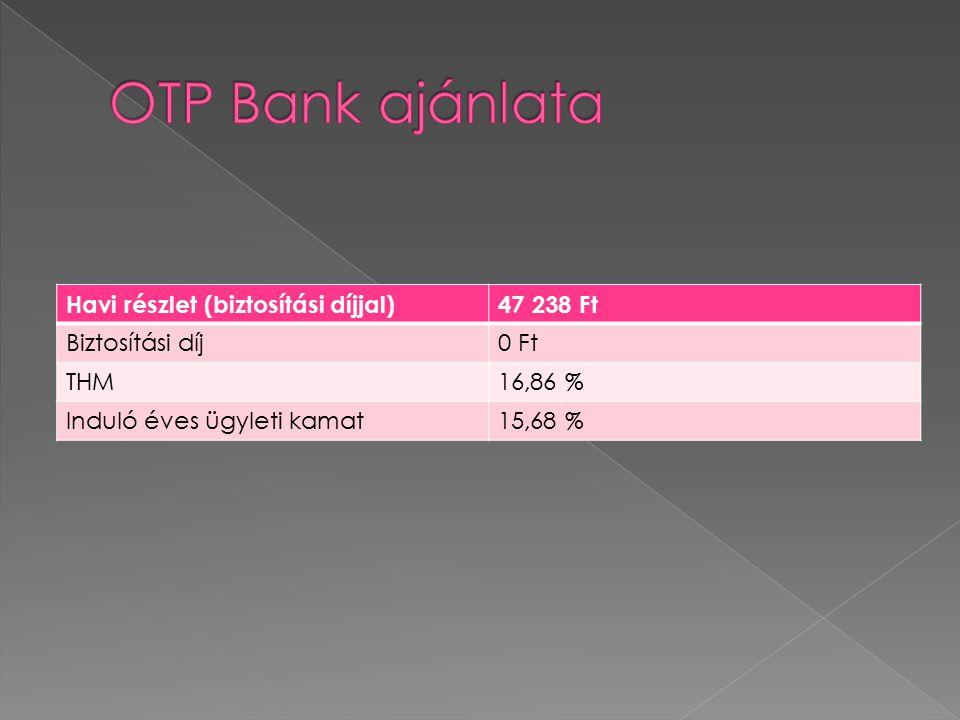 Havi részlet (biztosítási díjjal)47 238 Ft Biztosítási díj0 Ft THM16,86 % Induló éves ügyleti kamat15,68 %