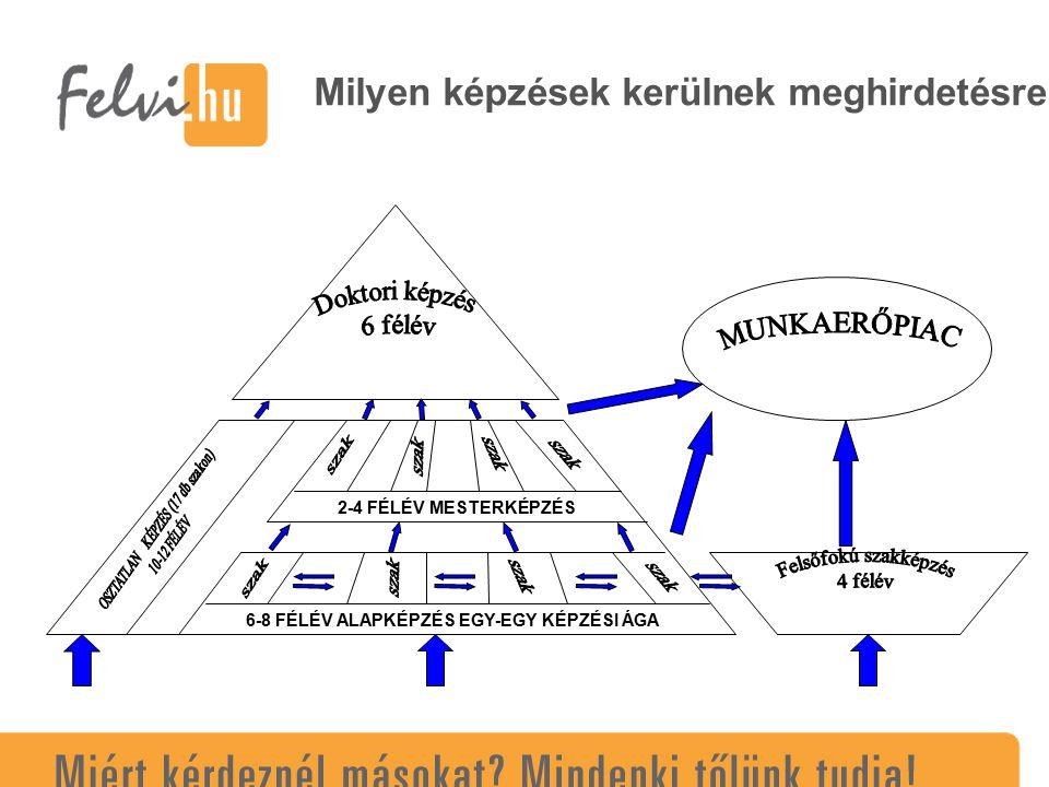 Képzési területenként adható többletpontok 1.sz. táblázat a Tájékoztatóban .