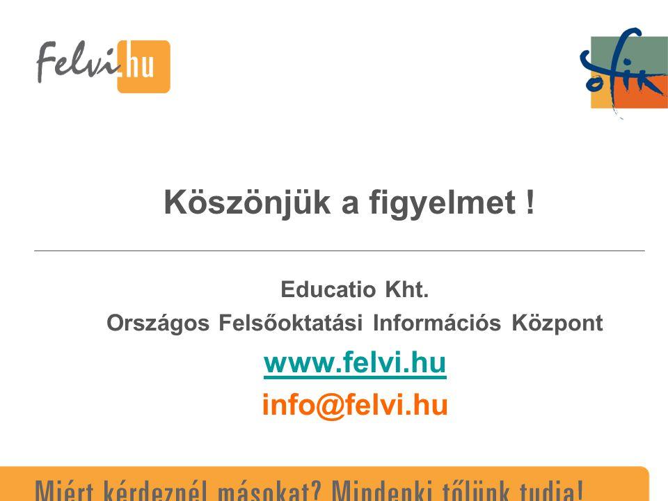 Educatio Kht. Országos Felsőoktatási Információs Központ www.felvi.hu info@felvi.hu Köszönjük a figyelmet !
