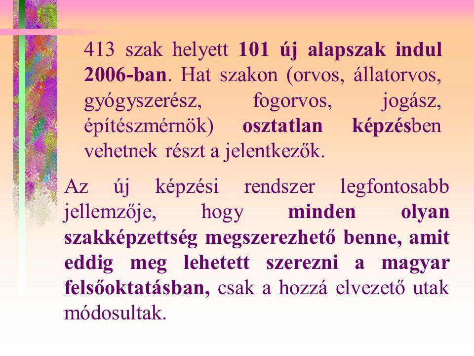 413 szak helyett 101 új alapszak indul 2006-ban.
