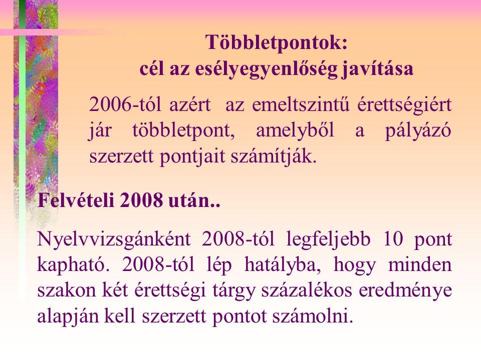Többletpontok: cél az esélyegyenlőség javítása 2006-tól azért az emeltszintű érettségiért jár többletpont, amelyből a pályázó szerzett pontjait számítják.
