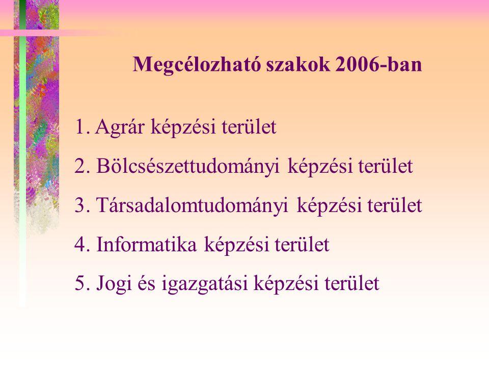Megcélozható szakok 2006-ban 1. Agrár képzési terület 2.