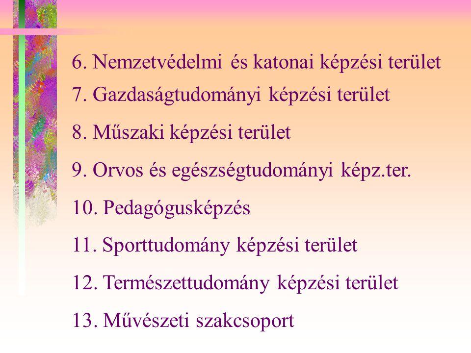 6. Nemzetvédelmi és katonai képzési terület 7. Gazdaságtudományi képzési terület 8.